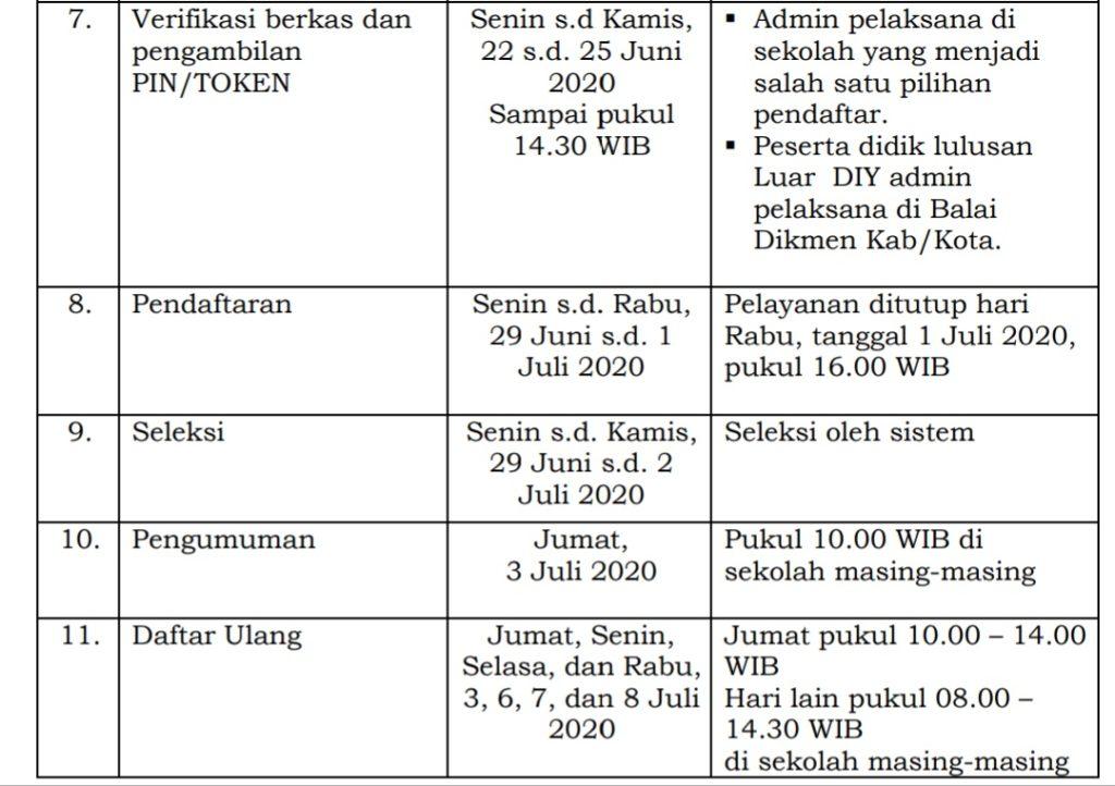 Verifikasi berkas dan pengambilan PIN/Token pendaftaran